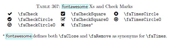 Text | X-mark to match checkmark – my LaTeX notes