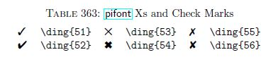 Text   X-mark to match checkmark – my LaTeX notes